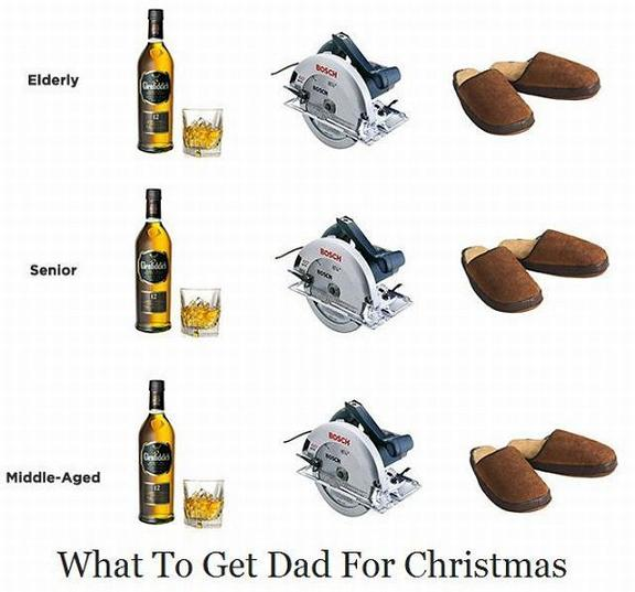 what to get dad for christmas pichour